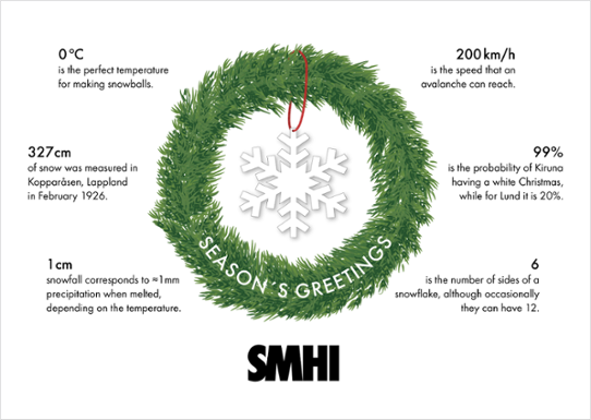 Season's greetings from SMHI 2016