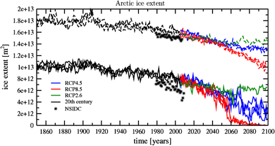 Fig 1 - sea ice extent