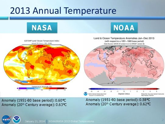 Global temperaturavvikelse 2013 enligt NASA och NOAA