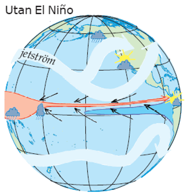 Illustration jorden utan el nino
