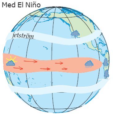 Illustration El Nino